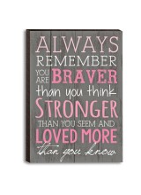 ALWAYS REMEMBER PINK RIBBON PLAQUE